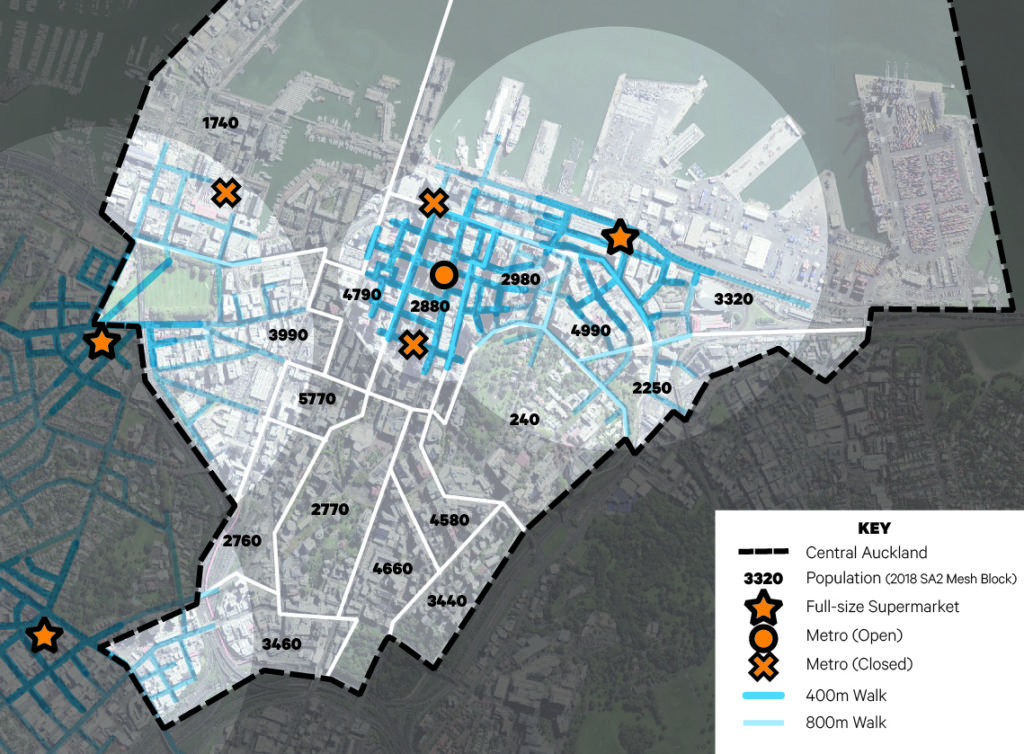 Is Central Auckland a Food Desert?